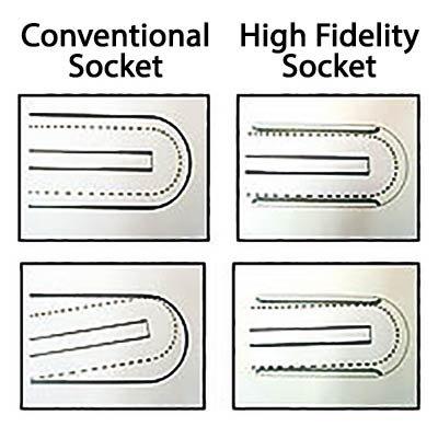 Hi-Fi Chart