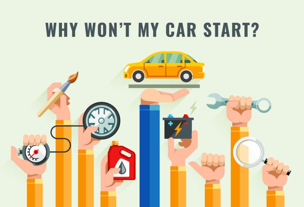 Why won't my car start?